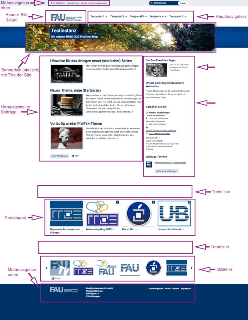 Übersicht über die Startseite für Einrichtungen