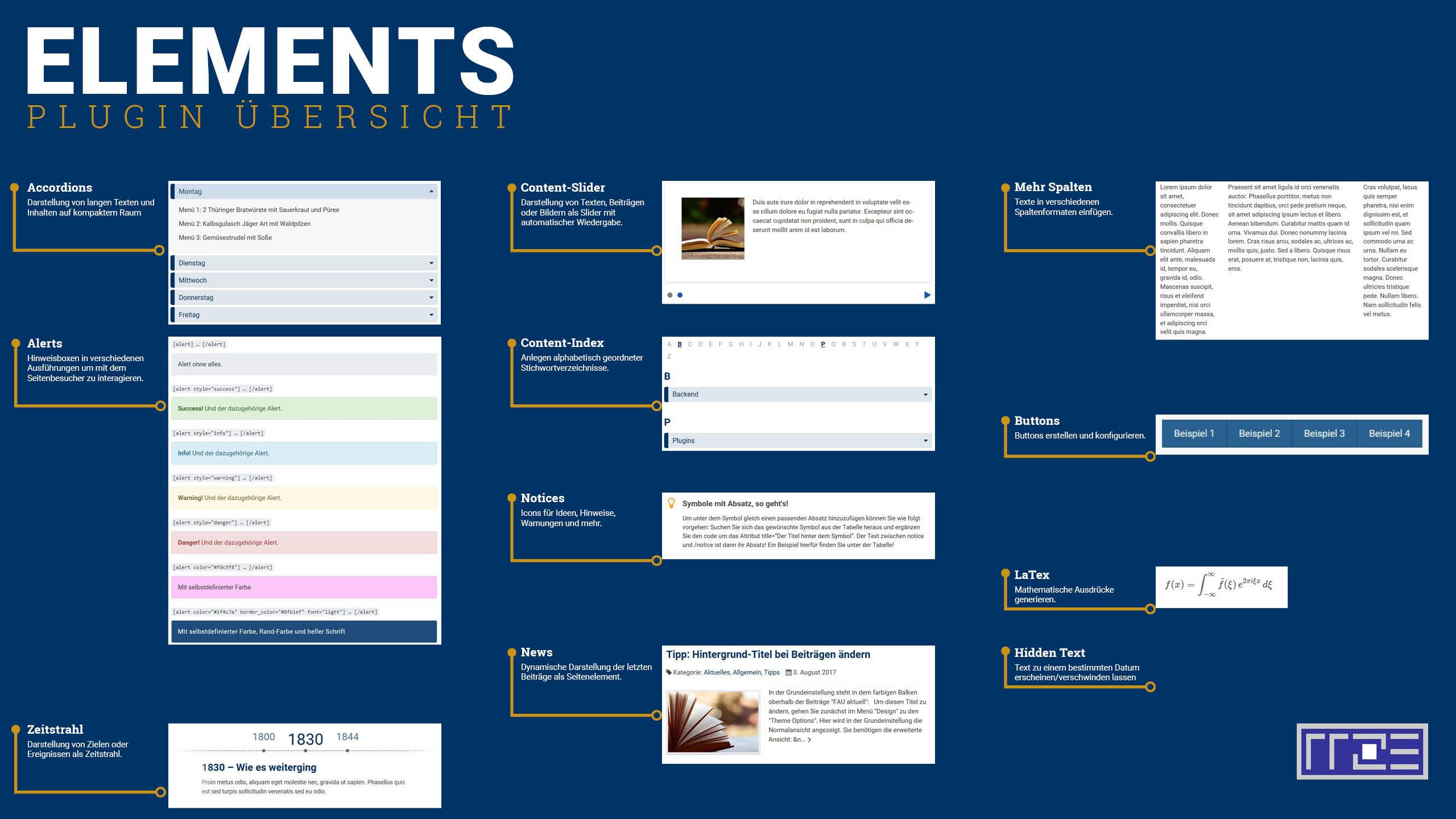 Elements-plugin Übersichtstafel