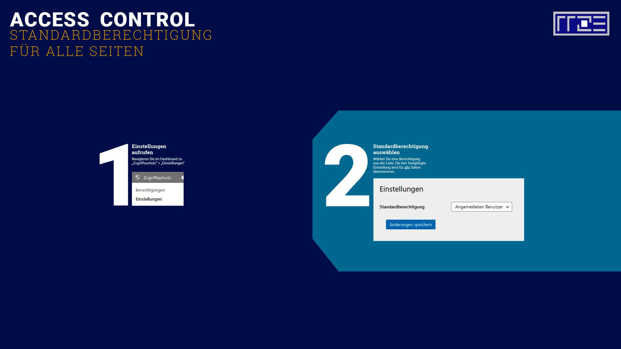 Schaubild für Access Control Standardberechtigung für alle Seiten