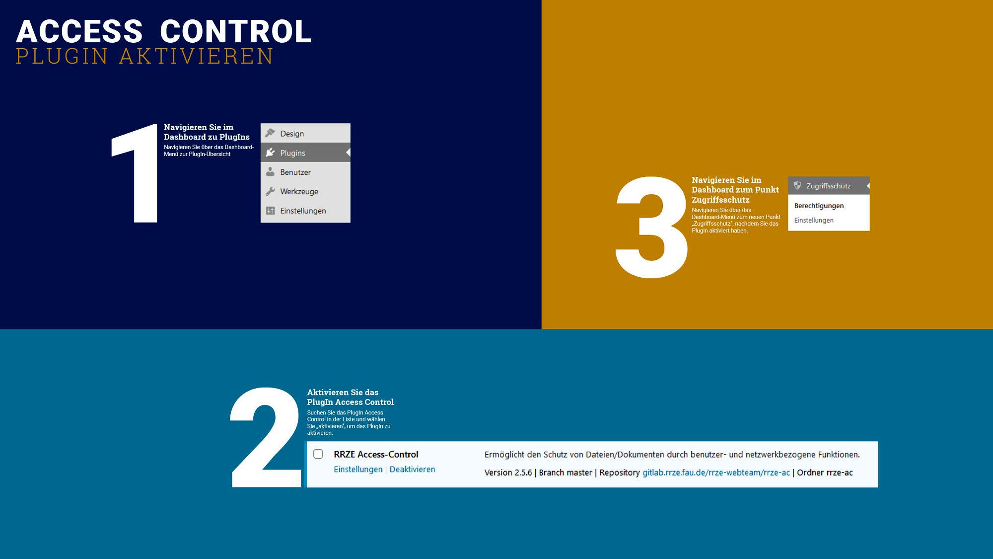 Schaubild Access Control aktivieren