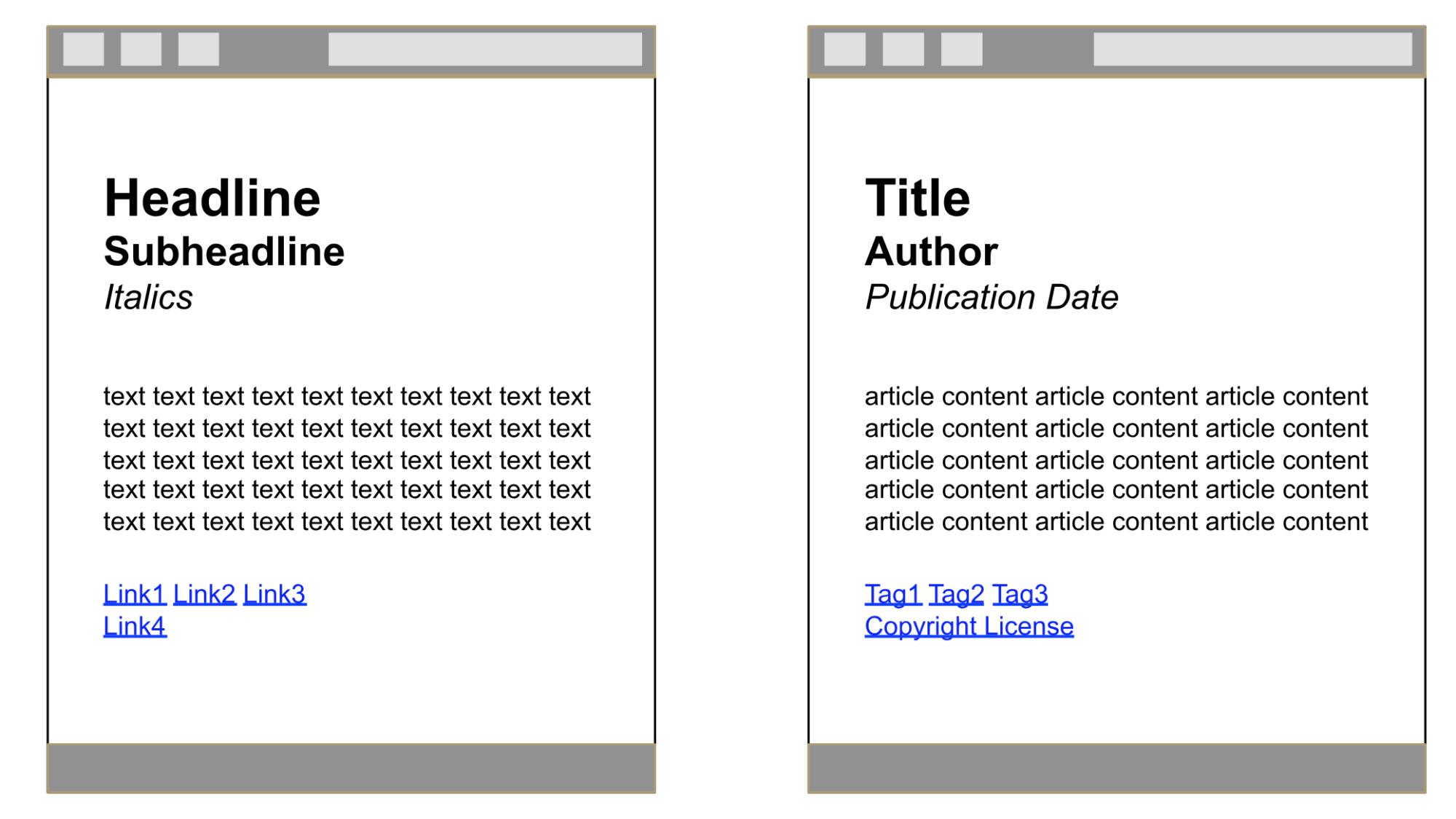 Schemagrafik zur Erkennung von Inhalten, Quelle: RDFa 1.1 Spezifikation